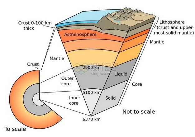 地球内部结构分解图地理教学配图png图片免抠素材