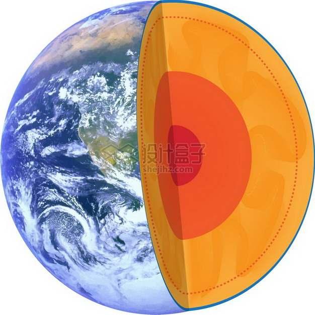 高清地球地壳地幔地核等内部结构解剖图png图片免抠素材