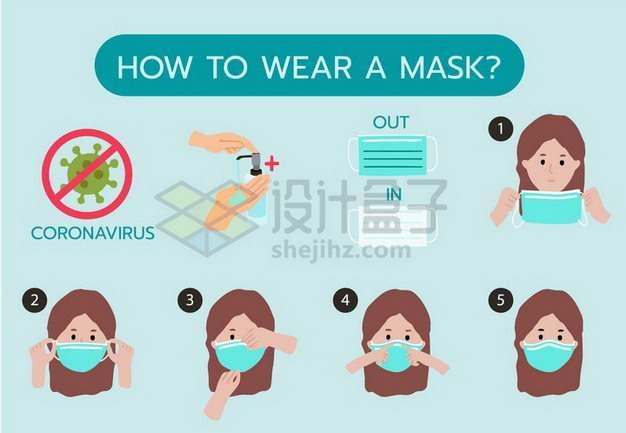 口罩的正确戴法流程示意配图png图片免抠矢量素材