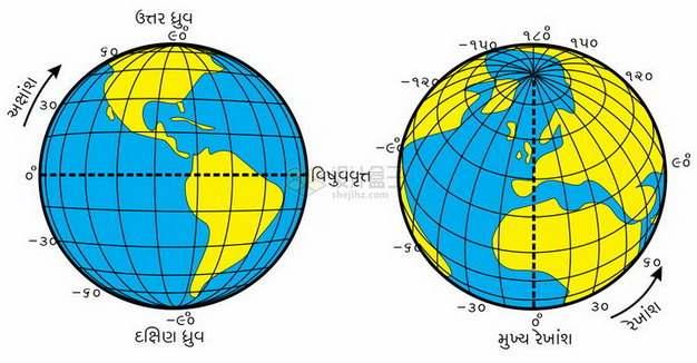 经纬度地球仪和地球自转方向示意图png图片免抠素材