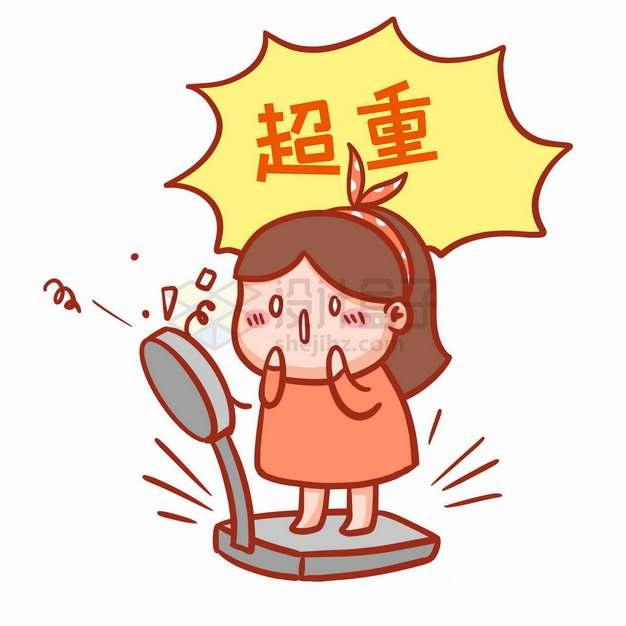 卡通体重超重减肥表情包插画png图片素材
