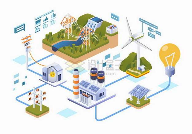 水力发电站风力太阳能火力发电站通过高压线将电力输送到家庭用户中png图片免抠矢量素材