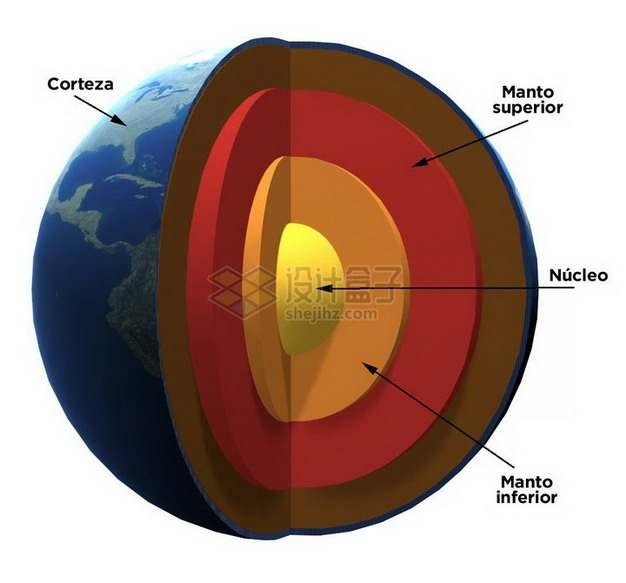 3D立体地球剖面图地壳地幔地核等内部结构png图片免抠素材