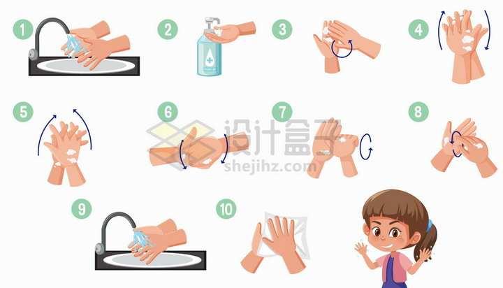 十步洗手法正确洗手的方法png图片免抠矢量素材