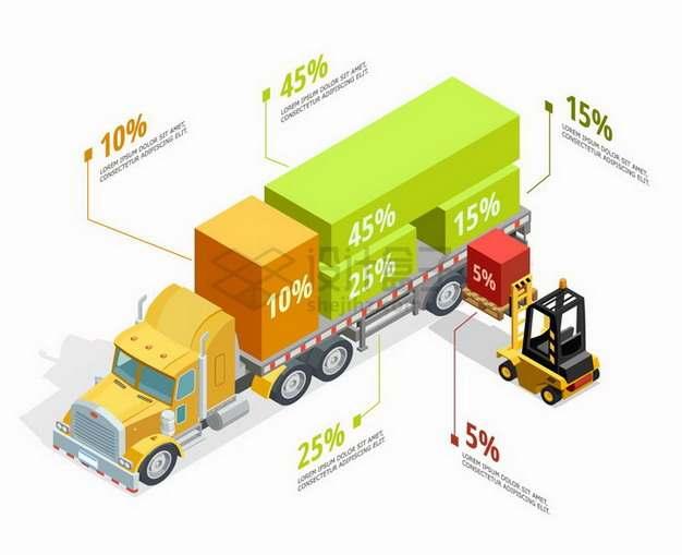 2.5D风格叉车搬运百分比立方块到载重卡车等快递物流运输工具png图片免抠矢量素材