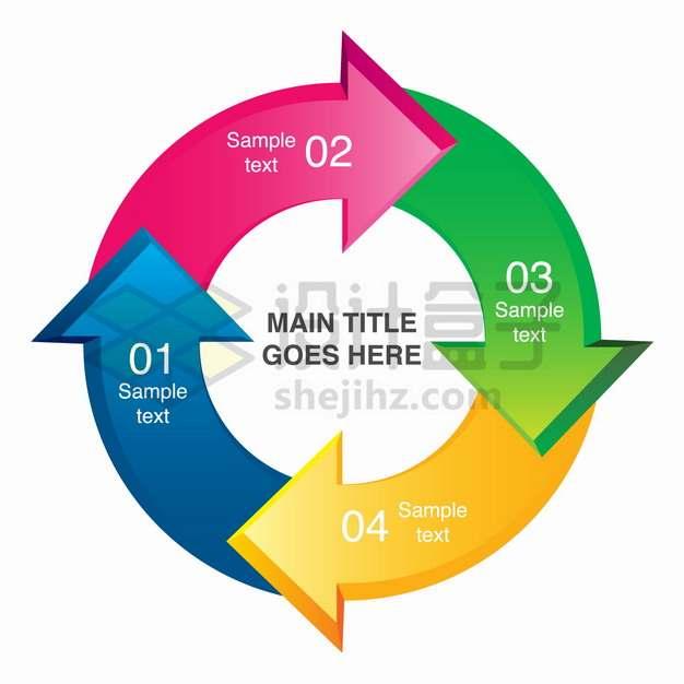 彩色循环方向箭头流程图步骤图PPT信息图表png图片素材