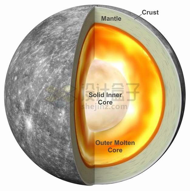 月球内部结构高清照片png图片素材