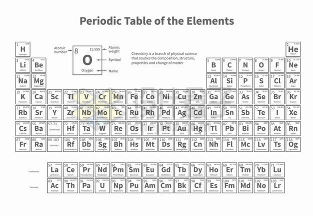 化学元素周期表黑白色高清大图png图片素材