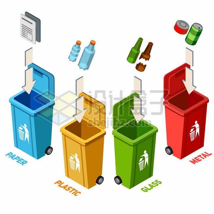 将不同的垃圾扔进垃圾桶垃圾分类手抄报png图片素材