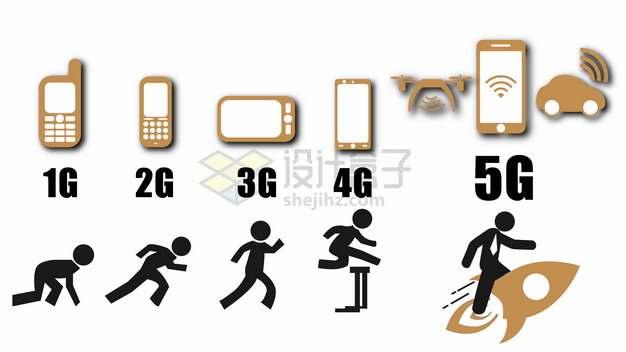 拟人化5G/4G/3G/2G/1G通信技术速度对比png图片素材