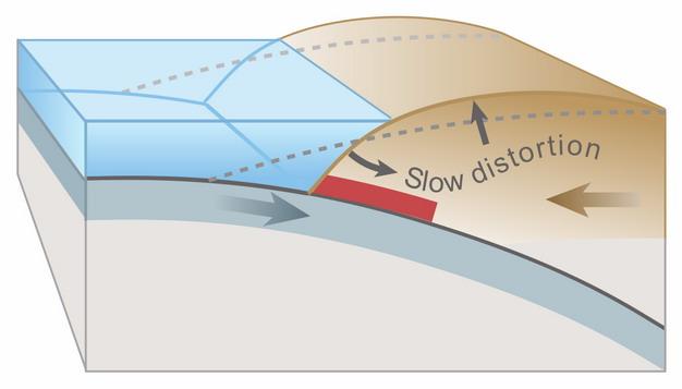 地震引发的海啸原理图png图片素材 科学地理-第1张