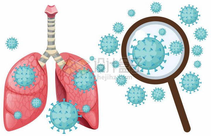 放大镜下的新型冠状病毒和肺炎png图片免抠矢量素材