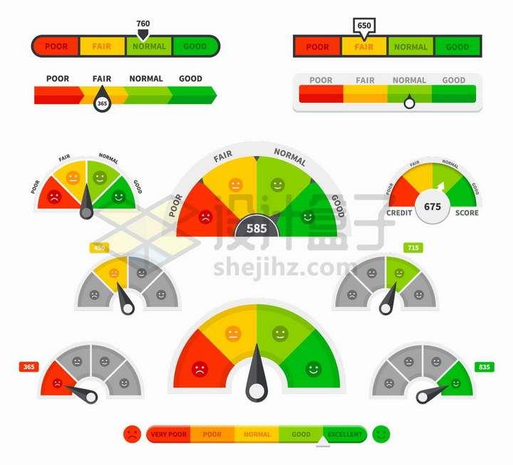 各种速度表心情指数信用指数等指示器png图片免抠矢量素材