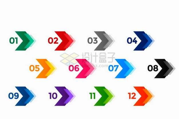 渐变色箭头数字序号PPT信息图表png图片素材