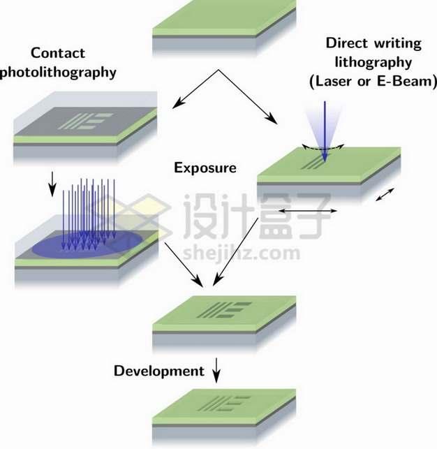 极紫光刻机光学原理图工作图png图片素材