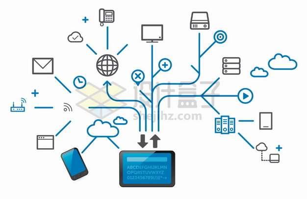 云计算技术无线通信技术的各种应用png图片素材