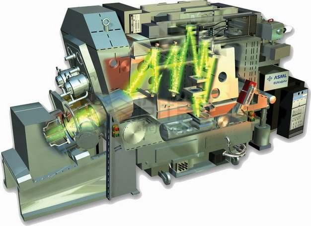 ASML极紫光刻机内部结构图png图片素材