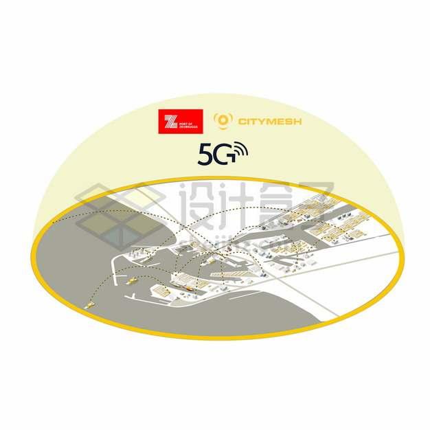 5G技术在城市港口的应用和覆盖范围png图片素材