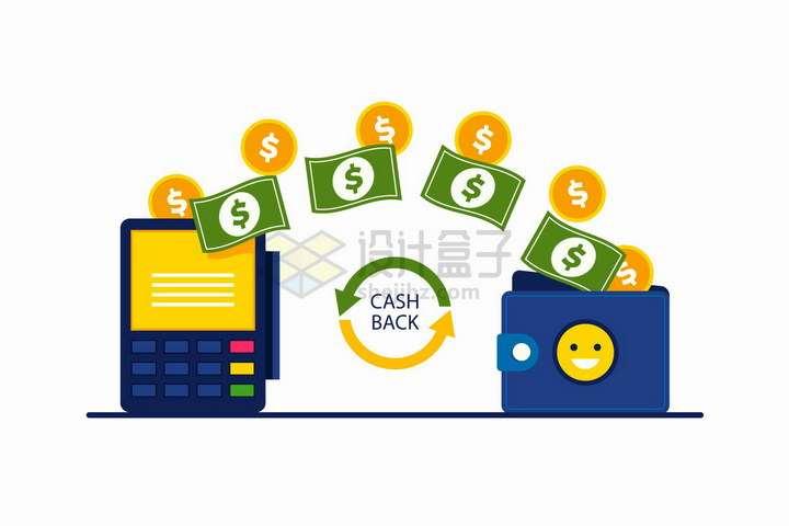 金币和钞票从钱包到POS机象征了刷卡支付png图片免抠矢量素材