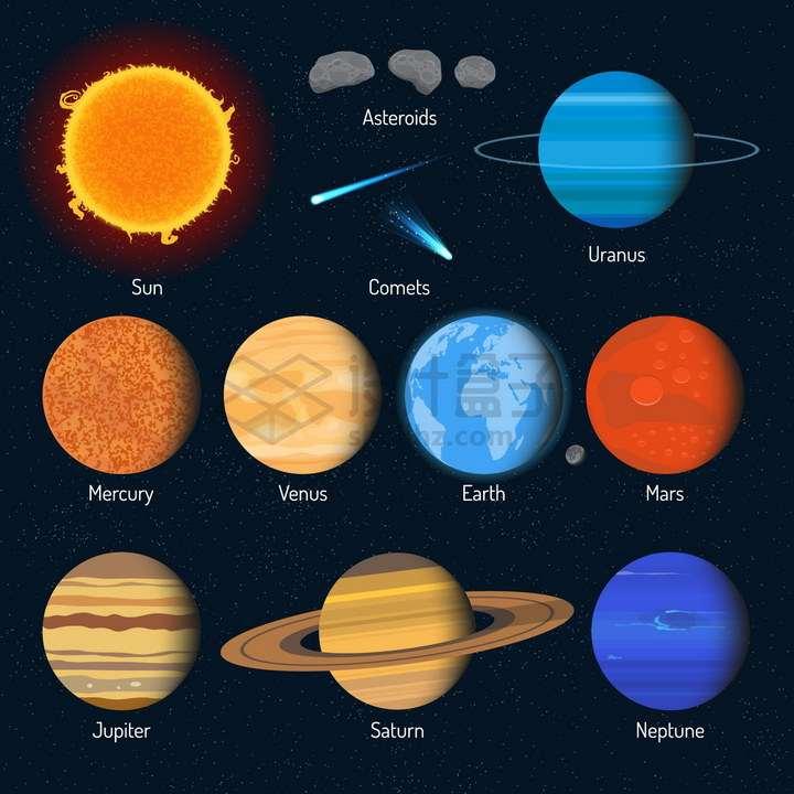 水星金星地球火星木星土星天王星海王星彗星小行星等太阳系八大行星和天体png图片免抠矢量素材