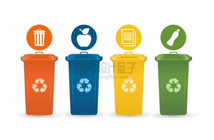 4种类型的垃圾桶垃圾分类手抄报png图片免抠矢量素材