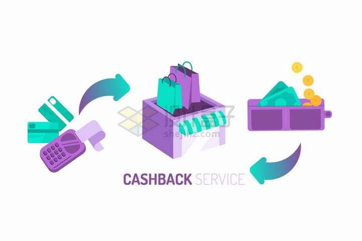 刷卡支付购物的流程png图片免抠矢量素材