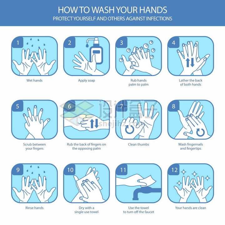 12步洗手法如何正确的洗手步骤图png图片免抠矢量素材