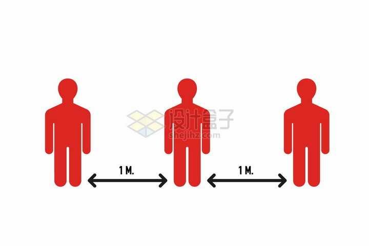 保持安全社交距离新型冠状病毒肺炎疫情png图片免抠矢量素材