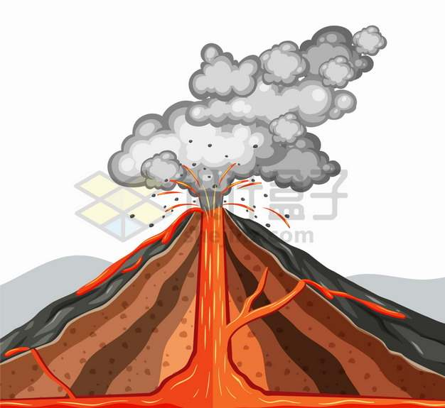 火山爆发喷发岩浆流淌结构剖面图png图片素材