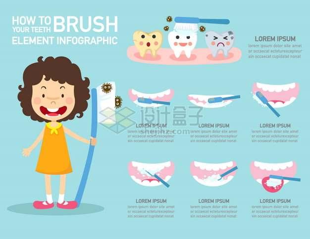 巴氏刷牙法的正确方法示意图png图片素材