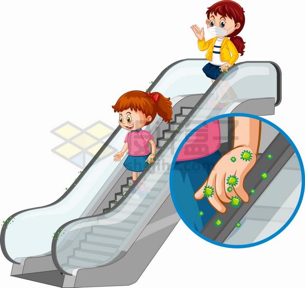 卡通女孩乘自动扶梯电梯新型冠状病毒传播png图片素材 健康医疗-第1张