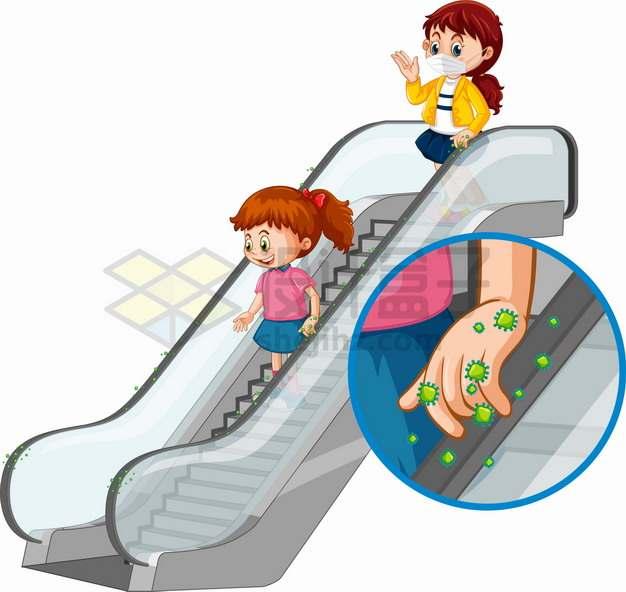 卡通女孩乘自动扶梯电梯新型冠状病毒传播png图片素材