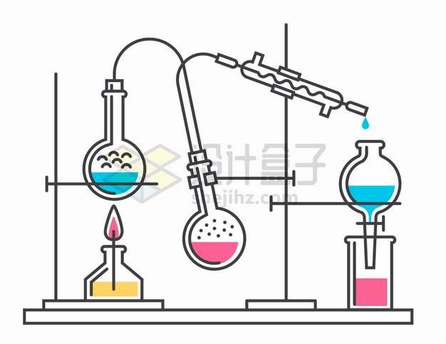 圆底烧瓶酒精灯蒸馏器烧杯等化学实验仪器手绘线条插画png图片素材
