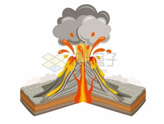 卡通火山喷发解剖图346928png矢量图片素材