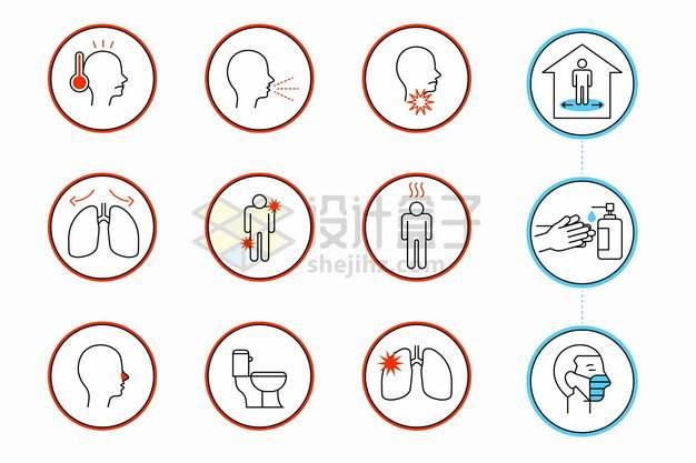 新型冠状病毒常见症状图标和预防措施png图片素材