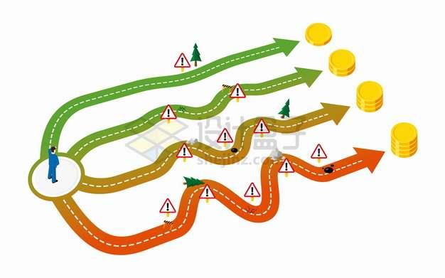 不同的道路选择获得不一样的金币金钱成果png图片素材