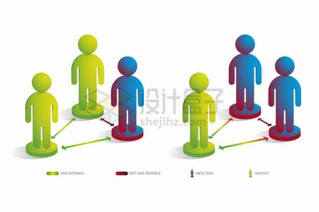 卡通小人保持社交距离人际关系的异同png图片素材