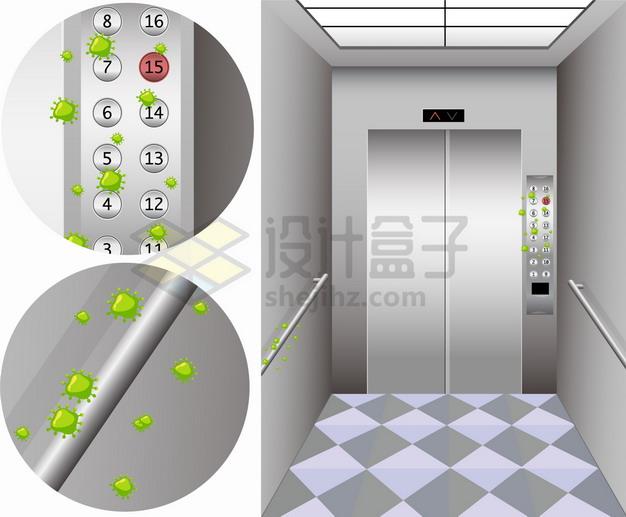 电梯按键和新型冠状病毒传播png图片素材 健康医疗-第1张