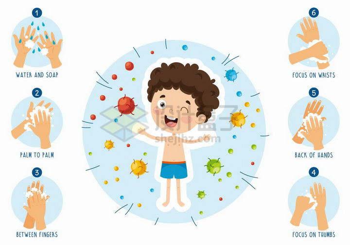 卡通小男孩勤洗手的6个步骤png图片免抠矢量素材