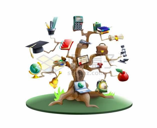 卡通大树上的地球仪计算器博士帽电脑书本等545426png矢量图片素材