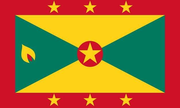 标准版格林纳达国旗图片素材