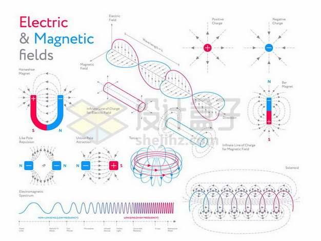 磁场磁感线物理教学配图469031png矢量图片素材