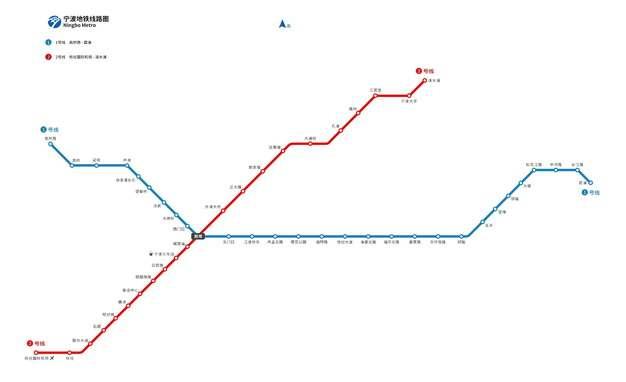 宁波地铁线路图图片素材