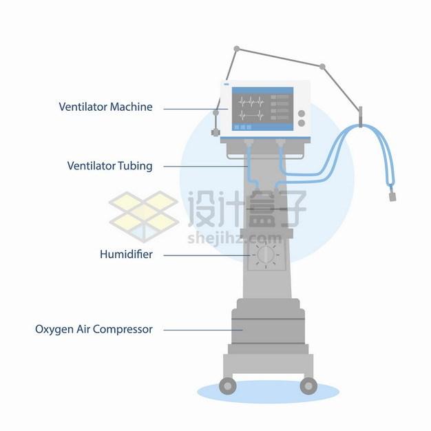 治疗新型冠状病毒肺炎的呼吸机医疗用品png图片素材 健康医疗-第1张