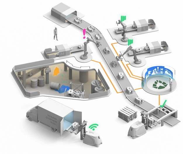 3D立体流水线生产线物流货运512781png图片免抠素材