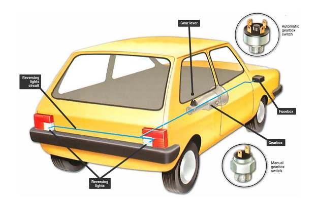 黄色汽车尾灯结构示意图981785png图片免抠素材