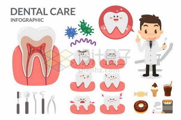 卡通医生和各种坏牙齿牙科疾病874338png矢量图片素材