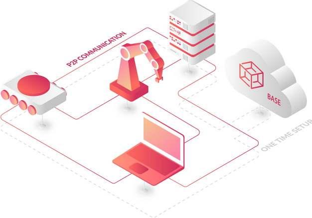 红色工业4.0互联网只能制造机械手臂等971675png图片免抠素材