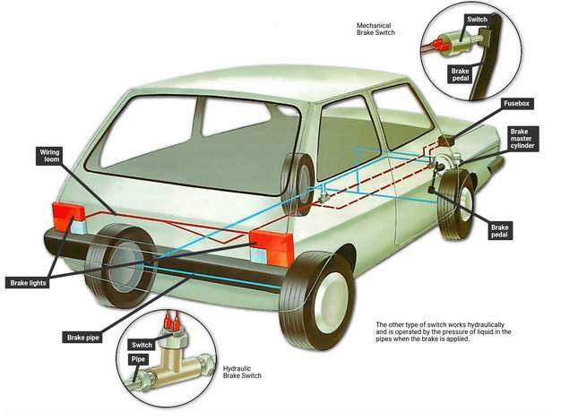 汽车尾灯结构示意图245183png图片免抠素材