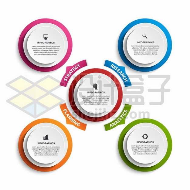 彩色圆形按钮PPT信息图表152361免抠矢量图片素材